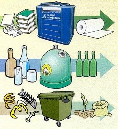Cuidar el medio ambiente desde casa - Como humidificar el ambiente ...