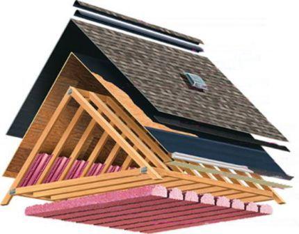 C mo aislar los tejados for Chapas para tejados bricodepot