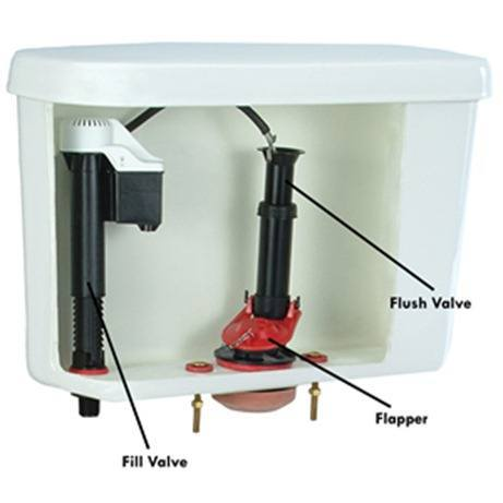 C mo arreglar una cisterna de ba o que est rota porque for Como arreglar la llave de la ducha que gotea