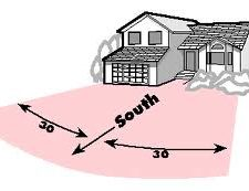 ¿Cuál es la mejor orientación para tu casa?