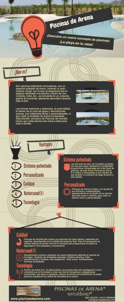Infografía sobre diseño y construcción de piscinas de Arena
