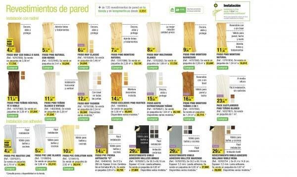 Productos leroy merlin 2015 for Catalogo baneras leroy merlin