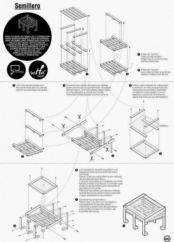 Fabricar Muebles De Terraza