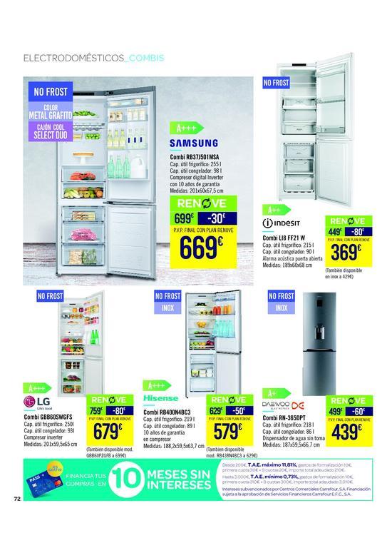 Catálogo de Muebles Carrefour 2020 - EspacioHogar.com
