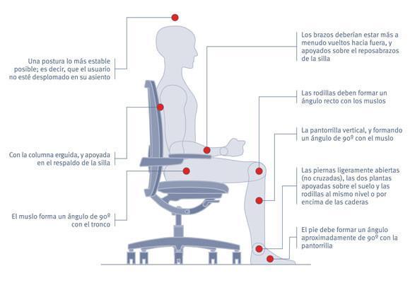 Cómo escoger sillas ergonómicas para ordenador