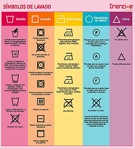 simbolos_lavado